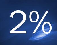 2 % pre slané deti v roku 2013